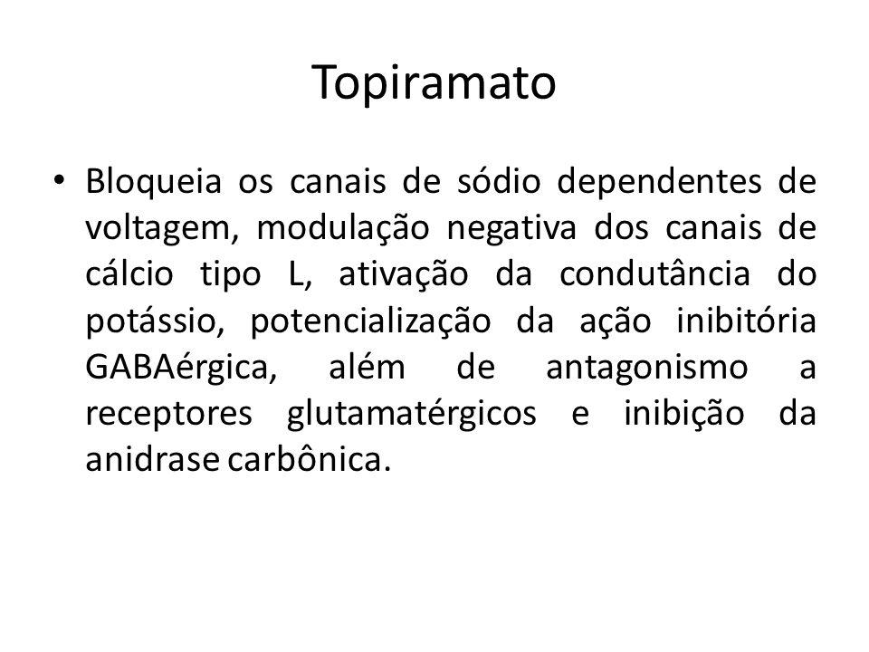 Topiramato Bloqueia os canais de sódio dependentes de voltagem, modulação negativa dos canais de cálcio tipo L, ativação da condutância do potássio, p