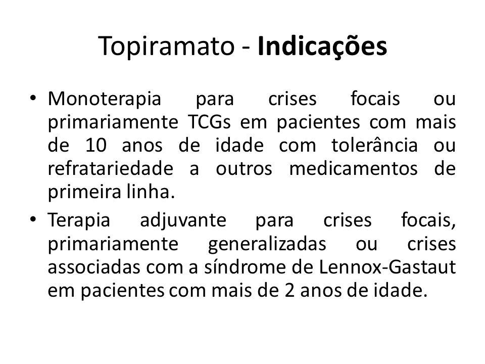 Topiramato - Indicações Monoterapia para crises focais ou primariamente TCGs em pacientes com mais de 10 anos de idade com tolerância ou refratariedad