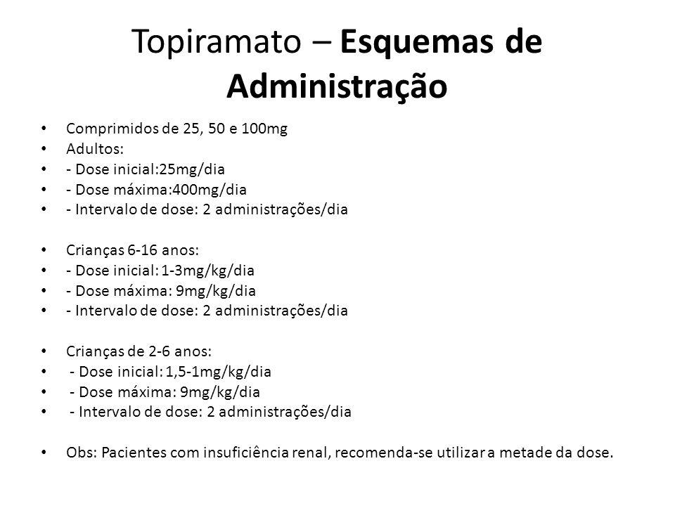 Topiramato – Esquemas de Administração Comprimidos de 25, 50 e 100mg Adultos: - Dose inicial:25mg/dia - Dose máxima:400mg/dia - Intervalo de dose: 2 a
