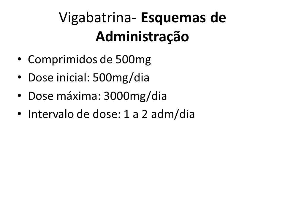 Vigabatrina- Esquemas de Administração Comprimidos de 500mg Dose inicial: 500mg/dia Dose máxima: 3000mg/dia Intervalo de dose: 1 a 2 adm/dia