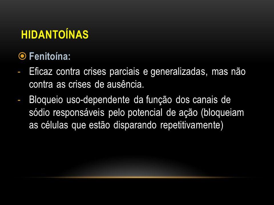 HIDANTOÍNAS Fenitoína: -Eficaz contra crises parciais e generalizadas, mas não contra as crises de ausência. -Bloqueio uso-dependente da função dos ca