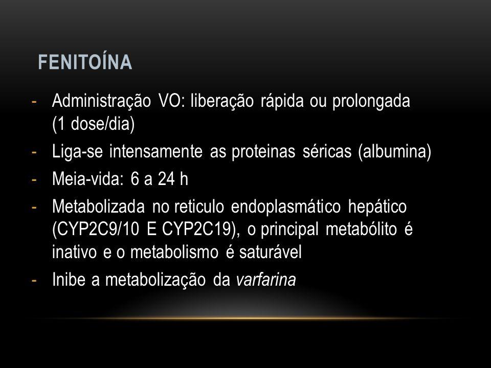 FENITOÍNA -Administração VO: liberação rápida ou prolongada (1 dose/dia) -Liga-se intensamente as proteinas séricas (albumina) -Meia-vida: 6 a 24 h -M
