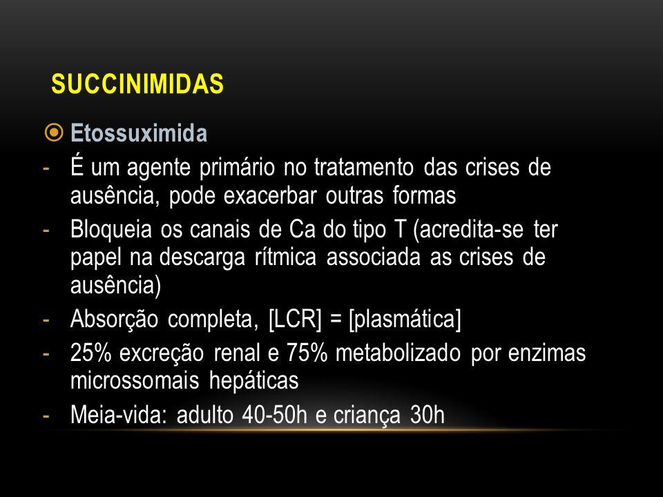 SUCCINIMIDAS Etossuximida -É um agente primário no tratamento das crises de ausência, pode exacerbar outras formas -Bloqueia os canais de Ca do tipo T