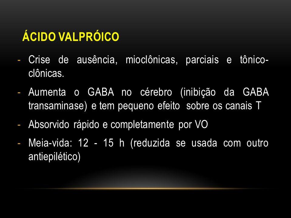 ÁCIDO VALPRÓICO -Crise de ausência, mioclônicas, parciais e tônico- clônicas. -Aumenta o GABA no cérebro (inibição da GABA transaminase) e tem pequeno