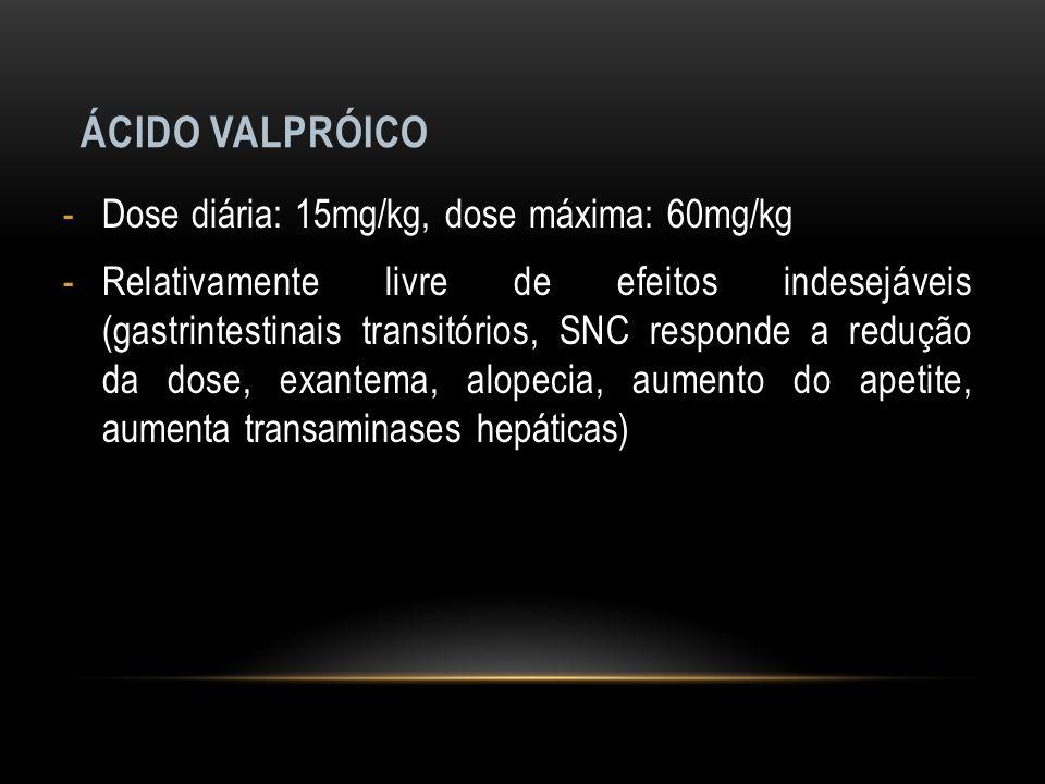ÁCIDO VALPRÓICO -Dose diária: 15mg/kg, dose máxima: 60mg/kg -Relativamente livre de efeitos indesejáveis (gastrintestinais transitórios, SNC responde