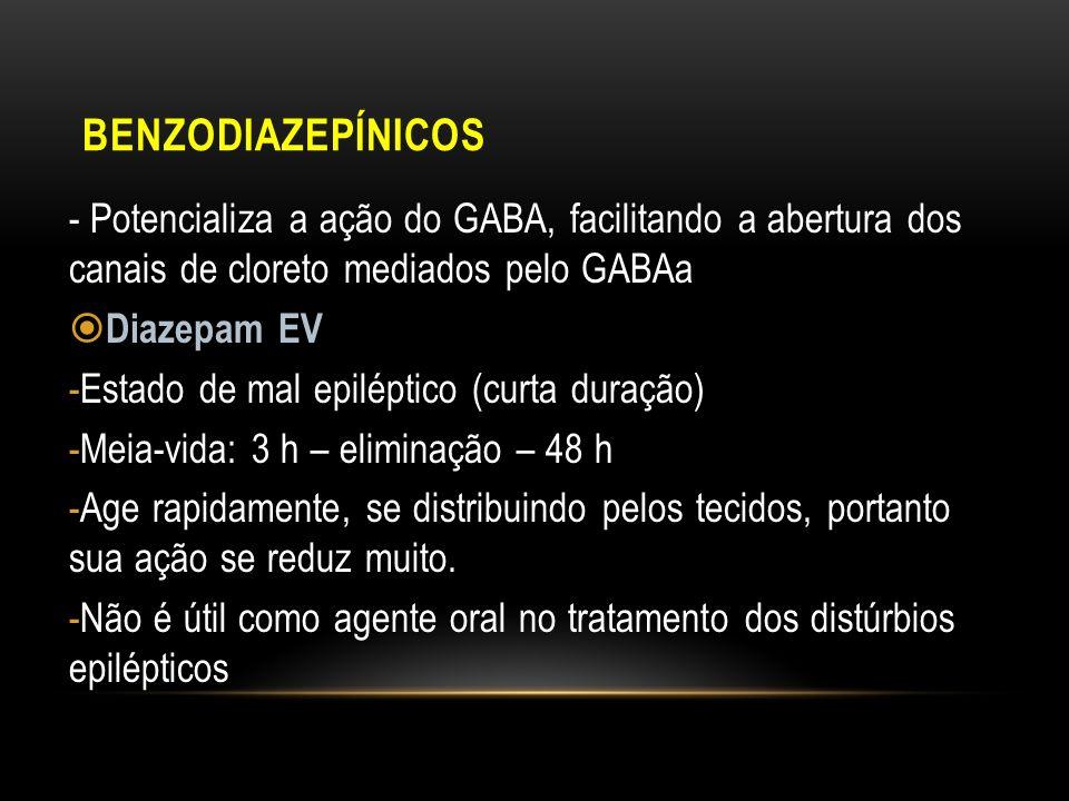 BENZODIAZEPÍNICOS - Potencializa a ação do GABA, facilitando a abertura dos canais de cloreto mediados pelo GABAa Diazepam EV -Estado de mal epiléptic
