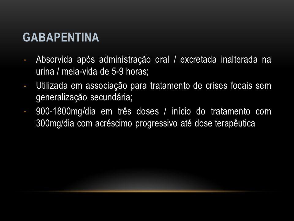 GABAPENTINA -Absorvida após administração oral / excretada inalterada na urina / meia-vida de 5-9 horas; -Utilizada em associação para tratamento de c