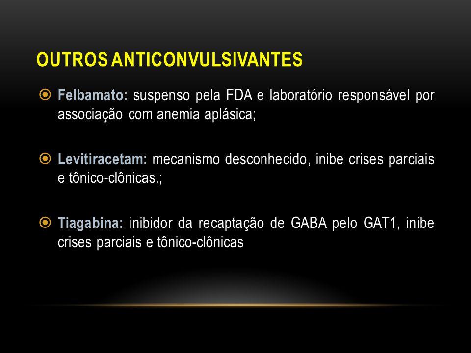 OUTROS ANTICONVULSIVANTES Felbamato: suspenso pela FDA e laboratório responsável por associação com anemia aplásica; Levitiracetam: mecanismo desconhe
