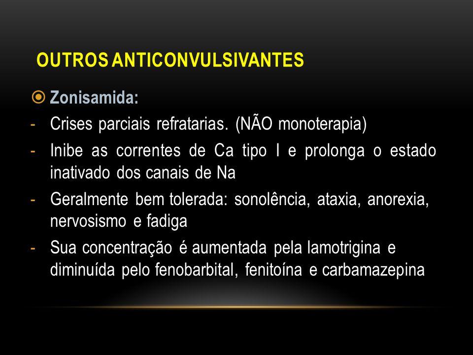 OUTROS ANTICONVULSIVANTES Zonisamida: -Crises parciais refratarias. (NÃO monoterapia) -Inibe as correntes de Ca tipo I e prolonga o estado inativado d