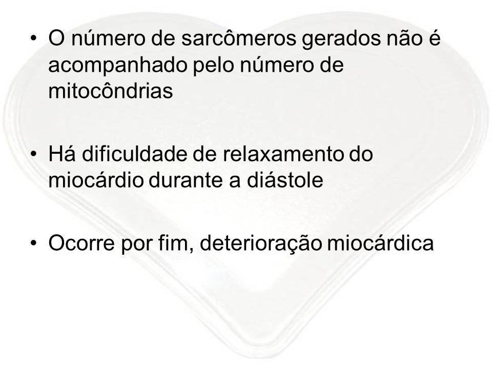 O número de sarcômeros gerados não é acompanhado pelo número de mitocôndrias Há dificuldade de relaxamento do miocárdio durante a diástole Ocorre por