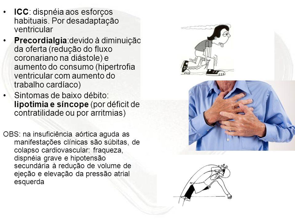 ICC: dispnéia aos esforços habituais. Por desadaptação ventricular Precordialgia:devido à diminuição da oferta (redução do fluxo coronariano na diásto