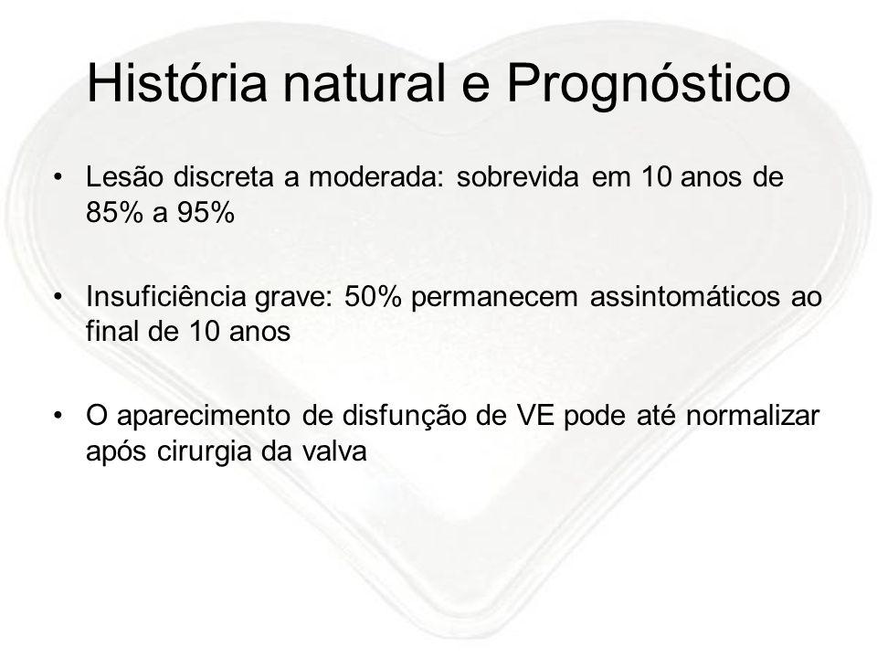 História natural e Prognóstico Lesão discreta a moderada: sobrevida em 10 anos de 85% a 95% Insuficiência grave: 50% permanecem assintomáticos ao fina