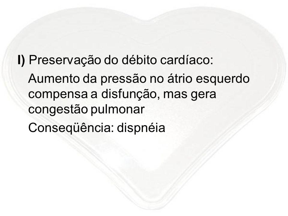 I) Preservação do débito cardíaco: Aumento da pressão no átrio esquerdo compensa a disfunção, mas gera congestão pulmonar Conseqüência: dispnéia
