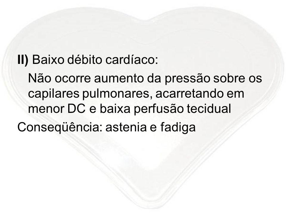 II) Baixo débito cardíaco: Não ocorre aumento da pressão sobre os capilares pulmonares, acarretando em menor DC e baixa perfusão tecidual Conseqüência
