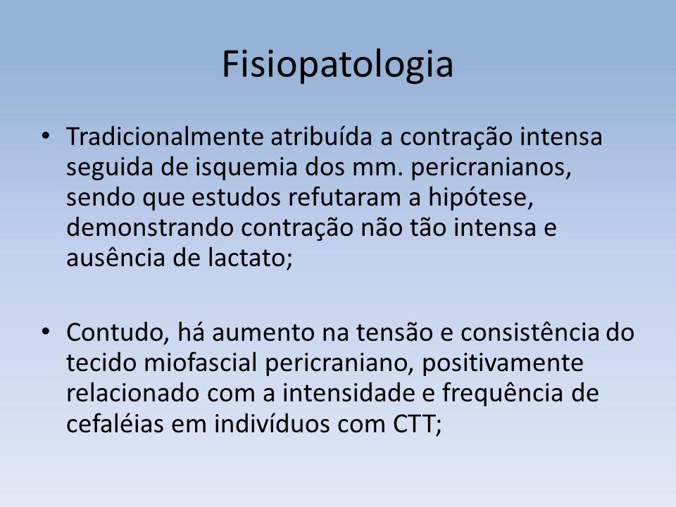 Fisiopatologia Tradicionalmente atribuída a contração intensa seguida de isquemia dos mm.