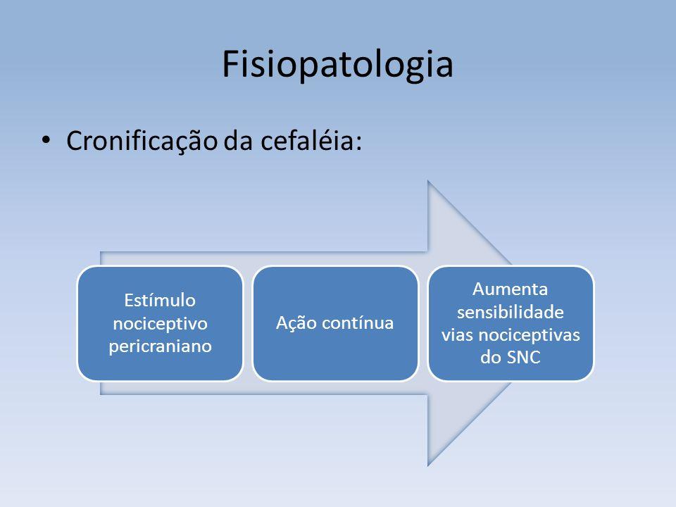 Fisiopatologia Cronificação da cefaléia: Estímulo nociceptivo pericraniano Ação contínua Aumenta sensibilidade vias nociceptivas do SNC