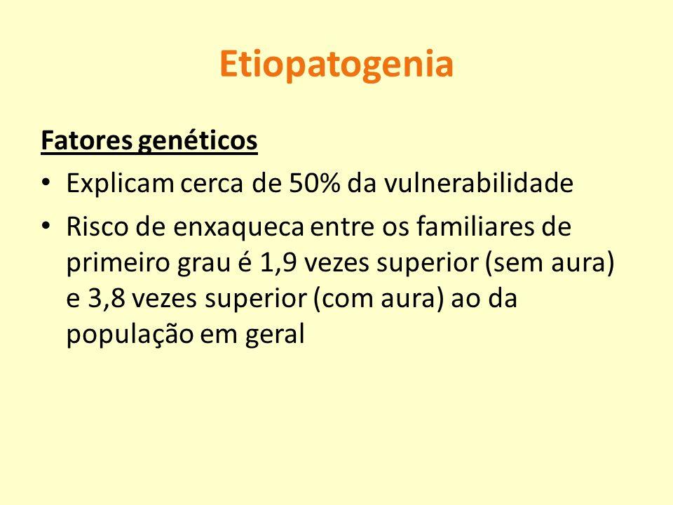 Etiopatogenia Fatores genéticos Explicam cerca de 50% da vulnerabilidade Risco de enxaqueca entre os familiares de primeiro grau é 1,9 vezes superior