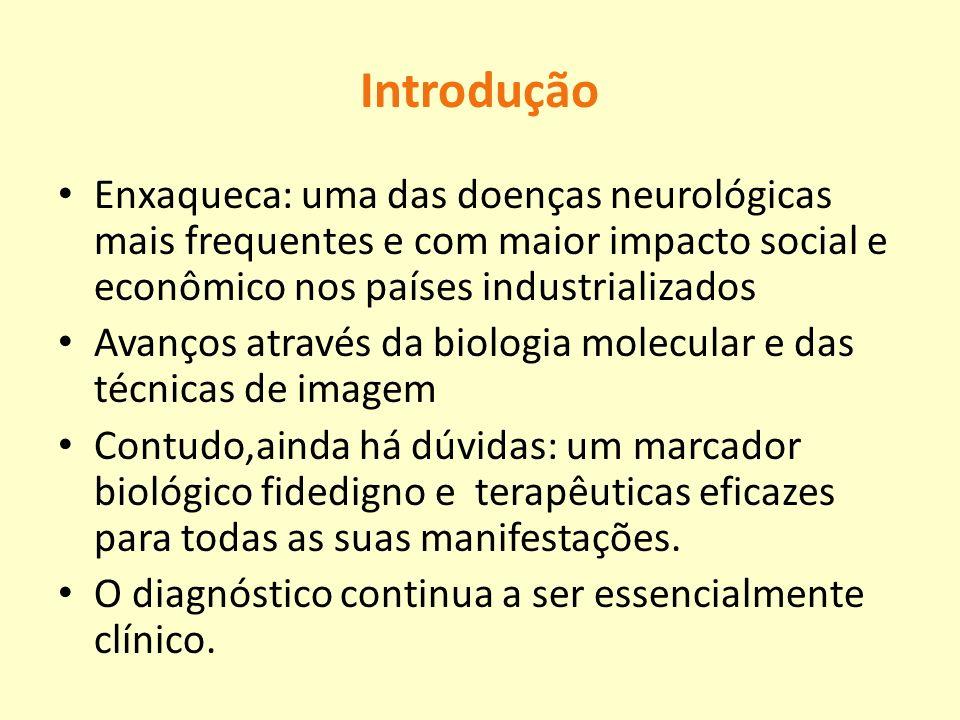 Introdução Enxaqueca: uma das doenças neurológicas mais frequentes e com maior impacto social e econômico nos países industrializados Avanços através