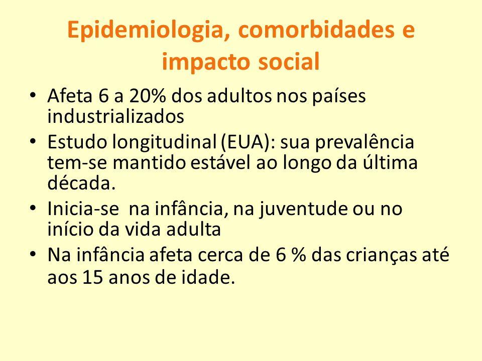 Epidemiologia, comorbidades e impacto social Afeta 6 a 20% dos adultos nos países industrializados Estudo longitudinal (EUA): sua prevalência tem-se m