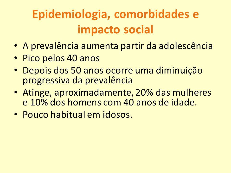 Epidemiologia, comorbidades e impacto social A prevalência aumenta partir da adolescência Pico pelos 40 anos Depois dos 50 anos ocorre uma diminuição