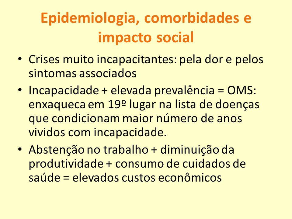 Epidemiologia, comorbidades e impacto social Crises muito incapacitantes: pela dor e pelos sintomas associados Incapacidade + elevada prevalência = OM