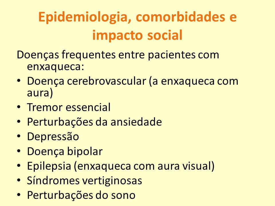 Epidemiologia, comorbidades e impacto social Doenças frequentes entre pacientes com enxaqueca: Doença cerebrovascular (a enxaqueca com aura) Tremor es