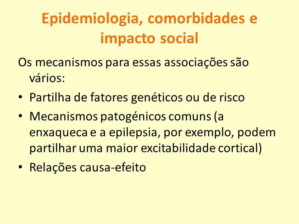 Epidemiologia, comorbidades e impacto social Os mecanismos para essas associações são vários: Partilha de fatores genéticos ou de risco Mecanismos pat