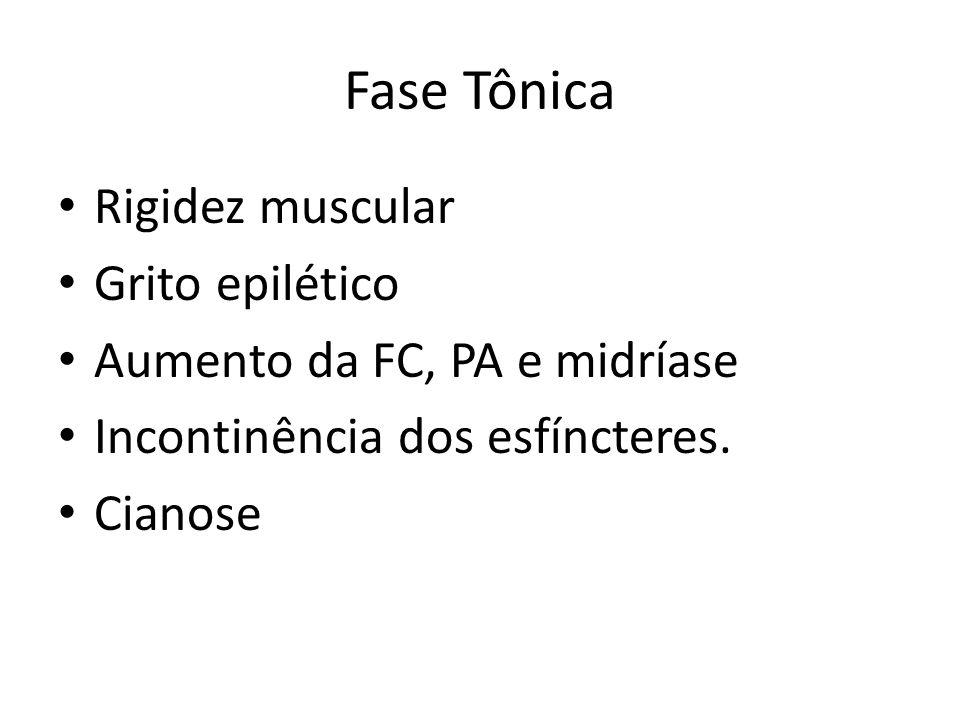 Fase Tônica Rigidez muscular Grito epilético Aumento da FC, PA e midríase Incontinência dos esfíncteres. Cianose