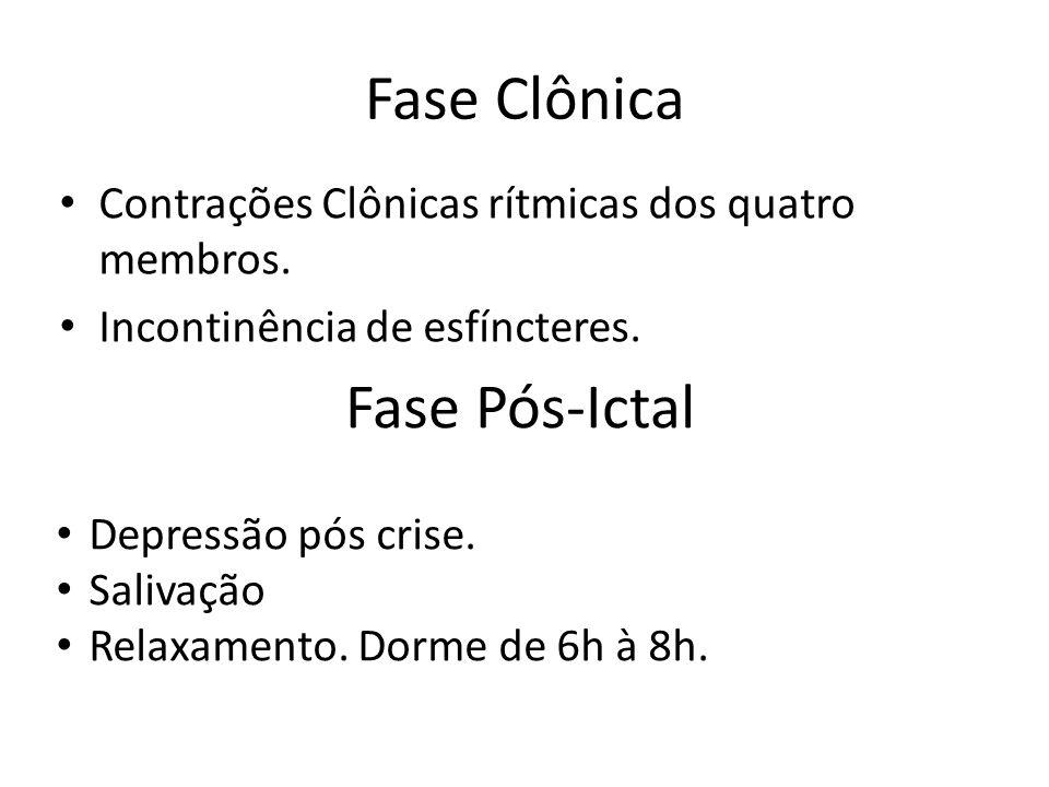 Fase Clônica Contrações Clônicas rítmicas dos quatro membros. Incontinência de esfíncteres. Fase Pós-Ictal Depressão pós crise. Salivação Relaxamento.