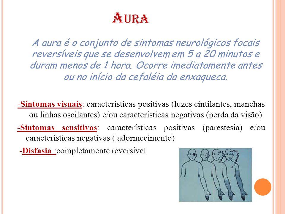 1.2 E NXAQUECA COM AURA Critérios diagnósticos A.