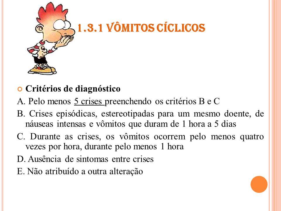 1.3.2 E NXAQUECA ABDOMINAL Critérios de diagnóstico A.