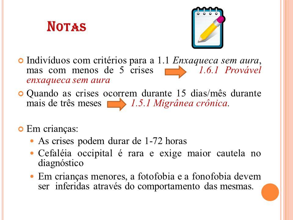 1.2 E NXAQUECA COM AURA (S UBTIPOS ) 1.2.1 Aura típica com cefaléia típica (de enxaqueca) 1.2.2 Aura típica com cefaléia atípica (de enxaqueca) 1.2.3 Aura típica sem cefaléia 1.2.4 Enxaqueca hemiplégica familiar (FHM) 1.2.5 Enxaqueca hemiplégica esporádica 1.2.6 Enxaqueca do tipo basilar