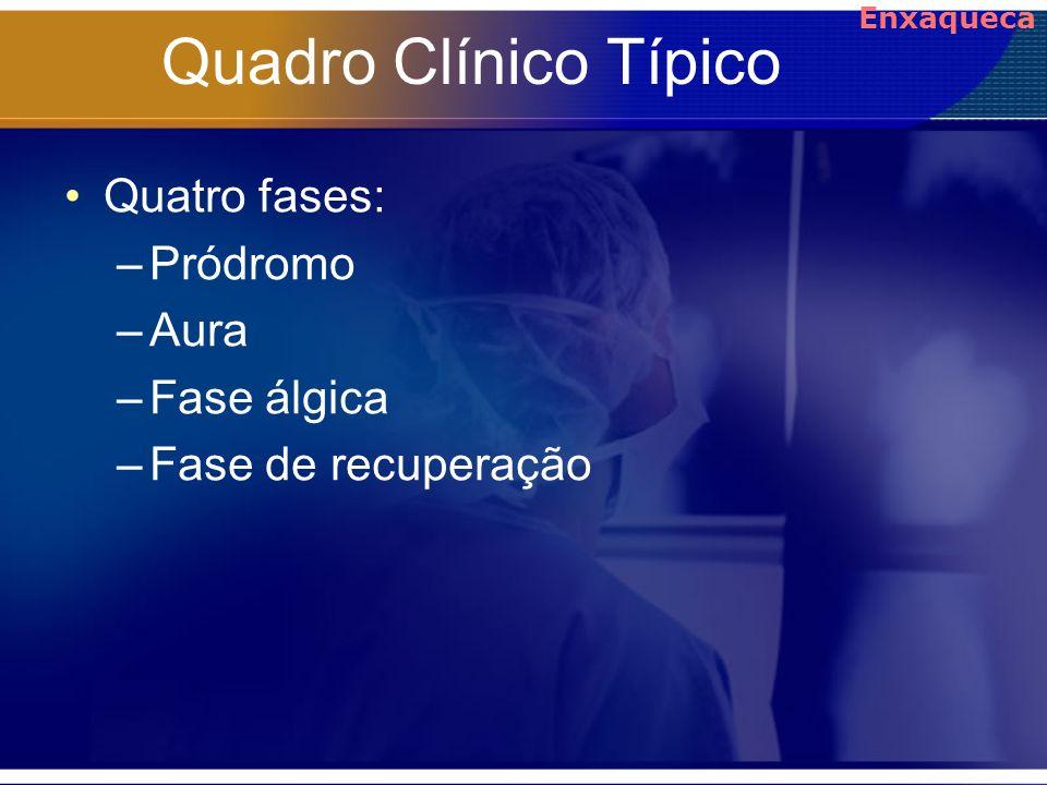 Quadro Clínico Típico Quatro fases: –Pródromo –Aura –Fase álgica –Fase de recuperação Enxaqueca