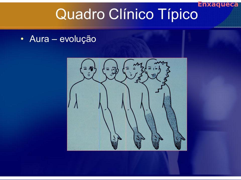 Quadro Clínico Típico Aura – evolução Enxaqueca