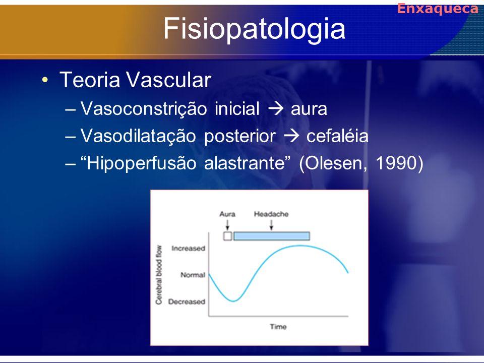 Fisiopatologia Teoria Vascular –Vasoconstrição inicial aura –Vasodilatação posterior cefaléia –Hipoperfusão alastrante (Olesen, 1990) Enxaqueca