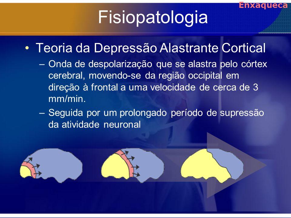 Fisiopatologia Teoria da Depressão Alastrante Cortical –Onda de despolarização que se alastra pelo córtex cerebral, movendo-se da região occipital em