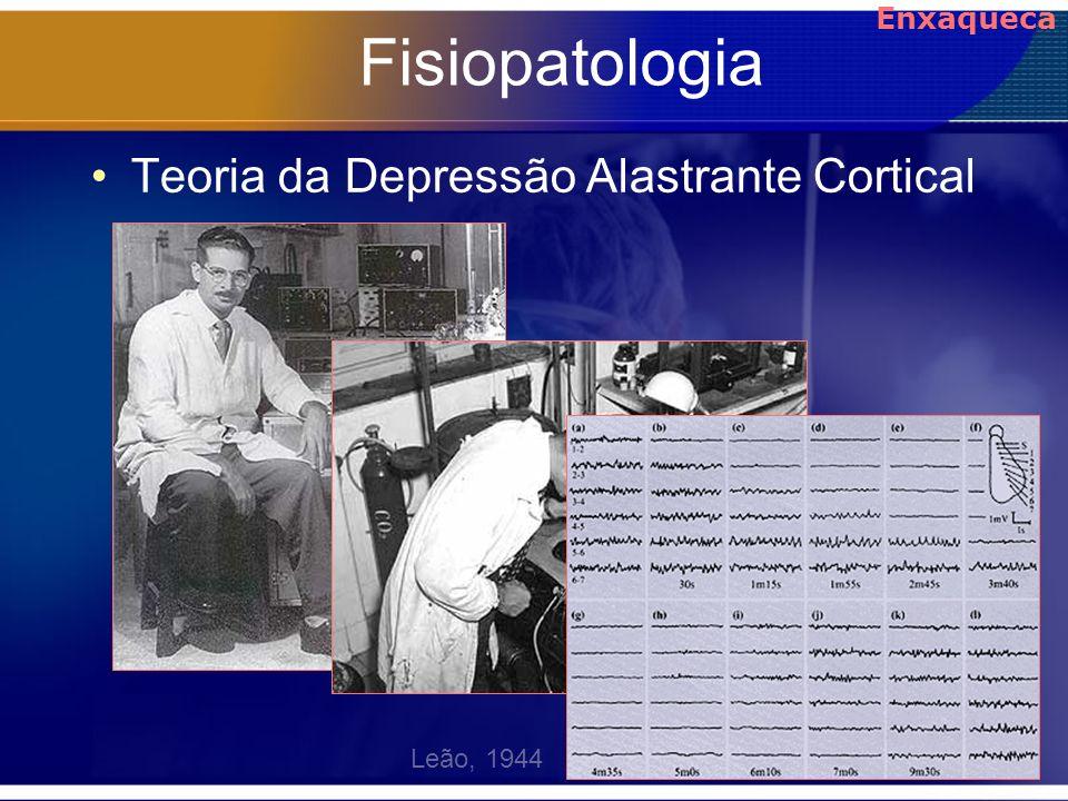 Fisiopatologia Teoria da Depressão Alastrante Cortical Enxaqueca Leão, 1944