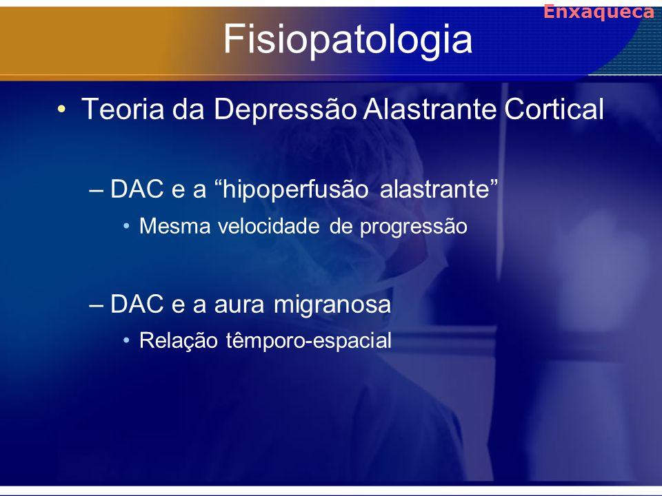 Fisiopatologia Teoria da Depressão Alastrante Cortical –DAC e a hipoperfusão alastrante Mesma velocidade de progressão –DAC e a aura migranosa Relação
