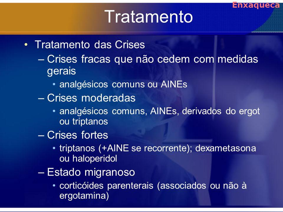 Tratamento Tratamento das Crises –Crises fracas que não cedem com medidas gerais analgésicos comuns ou AINEs –Crises moderadas analgésicos comuns, AIN