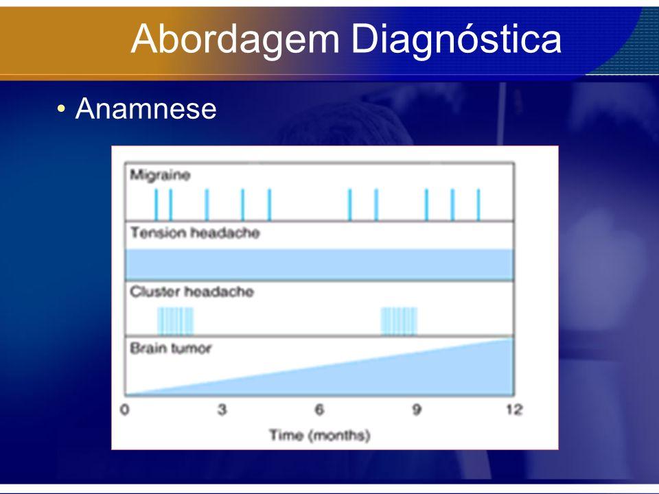 Abordagem Diagnóstica Anamnese