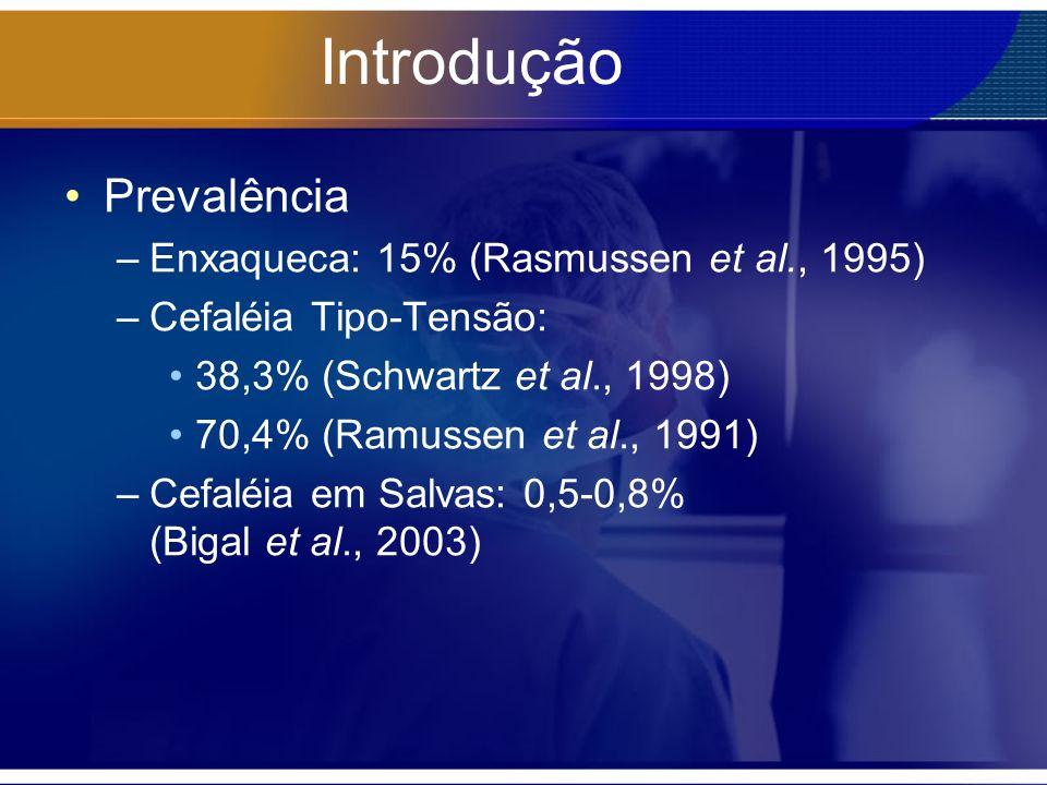 Introdução Prevalência –Enxaqueca: 15% (Rasmussen et al., 1995) –Cefaléia Tipo-Tensão: 38,3% (Schwartz et al., 1998) 70,4% (Ramussen et al., 1991) –Ce