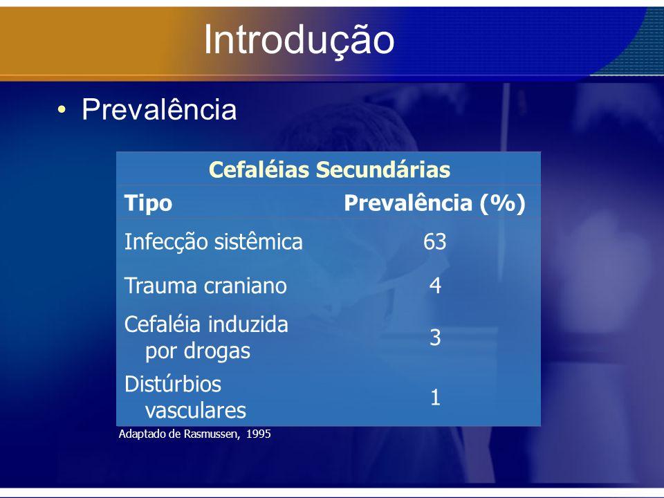 Introdução Cefaléias Secundárias TipoPrevalência (%) Infecção sistêmica63 Trauma craniano4 Cefaléia induzida por drogas 3 Distúrbios vasculares 1 Adap