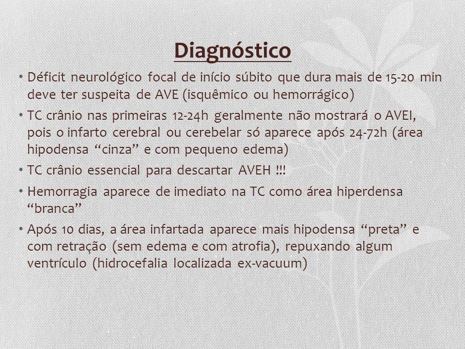 Diagnóstico Déficit neurológico focal de início súbito que dura mais de 15-20 min deve ter suspeita de AVE (isquêmico ou hemorrágico) TC crânio nas pr