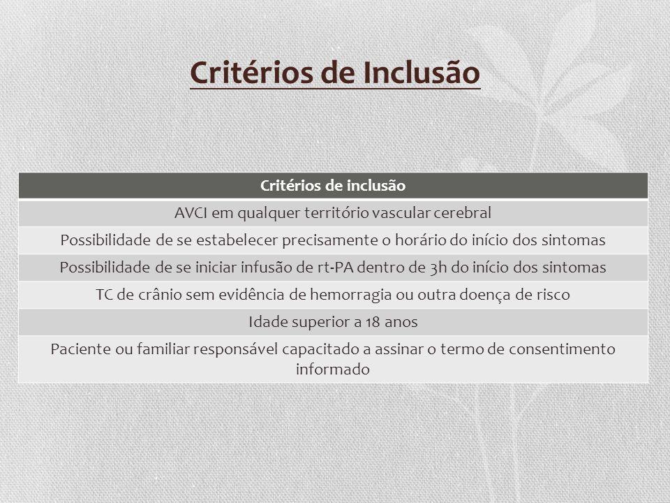 Critérios de Inclusão Critérios de inclusão AVCI em qualquer território vascular cerebral Possibilidade de se estabelecer precisamente o horário do in