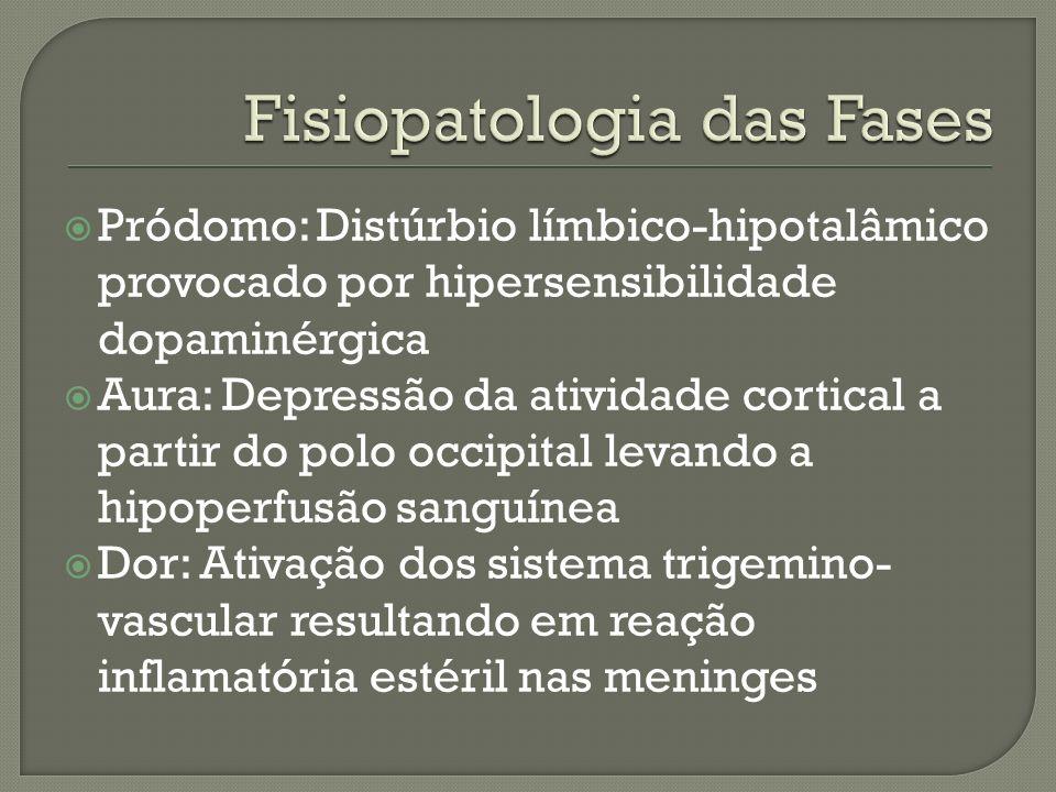 Pródomo: Distúrbio límbico-hipotalâmico provocado por hipersensibilidade dopaminérgica Aura: Depressão da atividade cortical a partir do polo occipita
