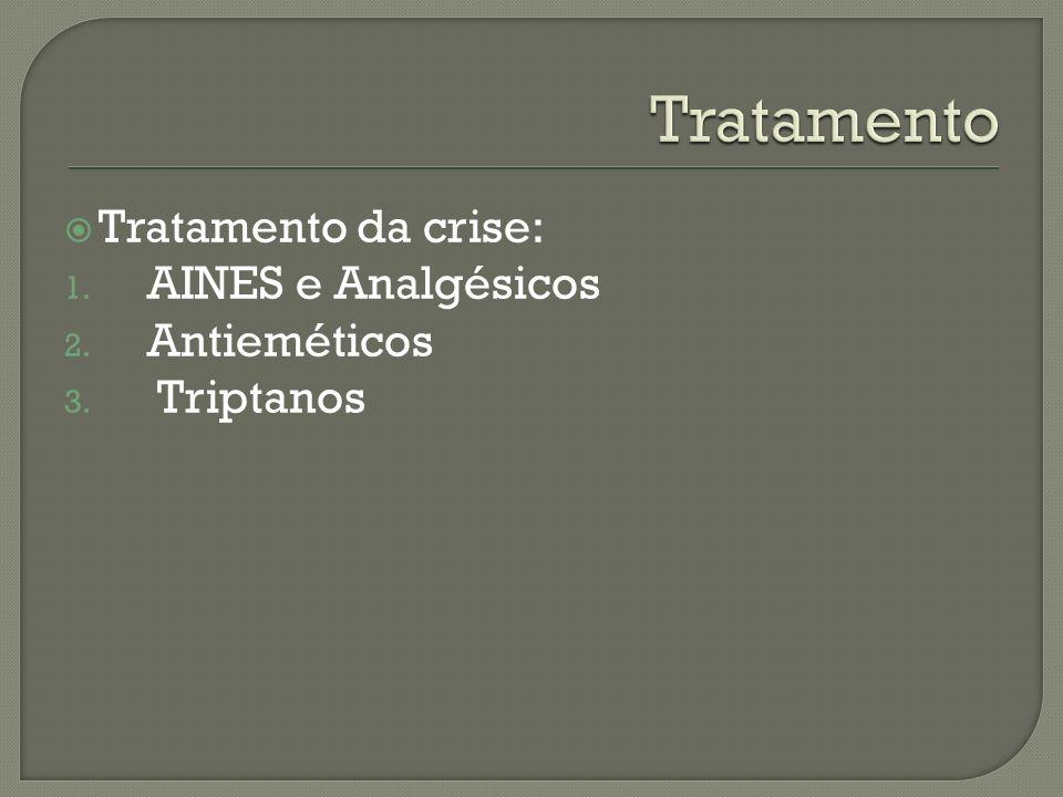 Tratamento da crise: 1. AINES e Analgésicos 2. Antieméticos 3. Triptanos