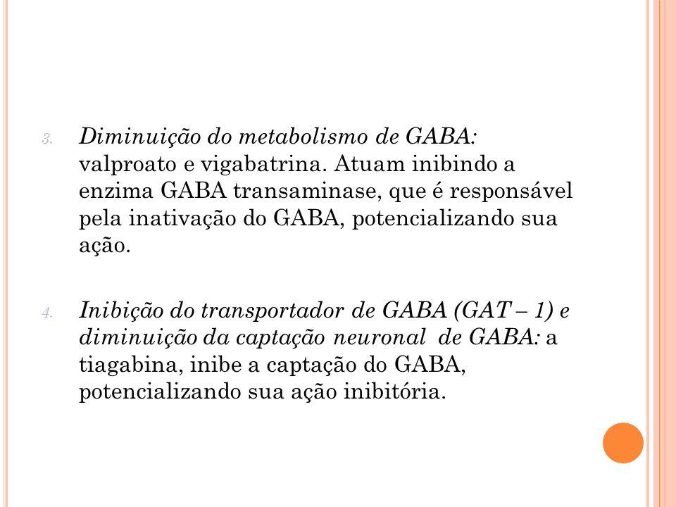 3. Diminuição do metabolismo de GABA: valproato e vigabatrina. Atuam inibindo a enzima GABA transaminase, que é responsável pela inativação do GABA, p