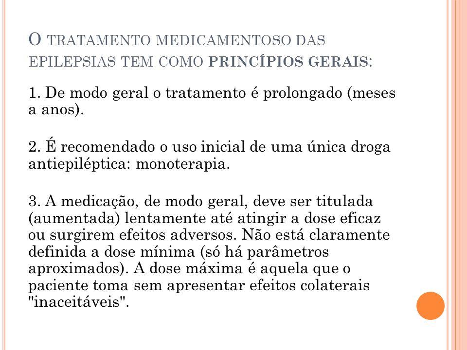 REFERÊNCIAS: Liga Brasileira de Epilepsia Rang Dale O papel dos canais iônicos nas epilepsias e considerações sobre as drogas antiepilépticas – uma breve revisão (http://www.scielo.br/pdf/jecn/v13n4/a05v13n4.pdf)http://www.scielo.br/pdf/jecn/v13n4/a05v13n4.pdf
