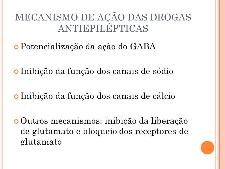 V ALPROATO : a.Ácido valpróico/valproato b. Divalproex é o agente preferido; c.