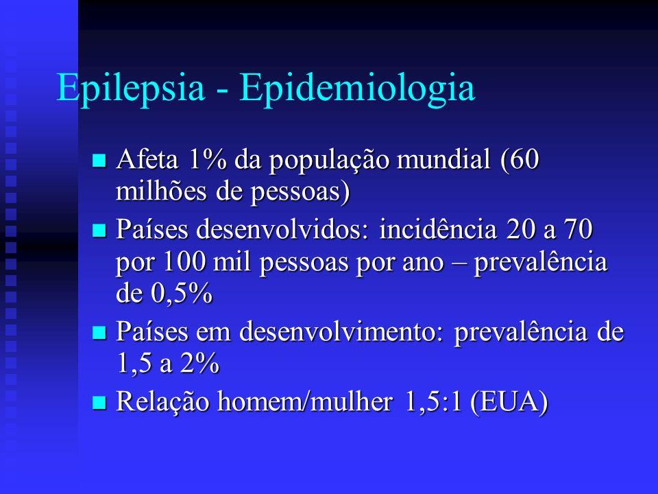 Epilepsia - Epidemiologia No Brasil há poucos estudos epidemiológicos confiáveis.